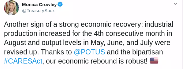 Monica Crowley @TreasurySpox: Another sign of a strong economic recovery: Industrial production increased for the 4th consecutive month in August & output levels in May, June & July were revised up. Thanks to @POTUS & the bipartisan #CARESAct, our economic rebound is robust! [American flag emoji] Source: Twitter